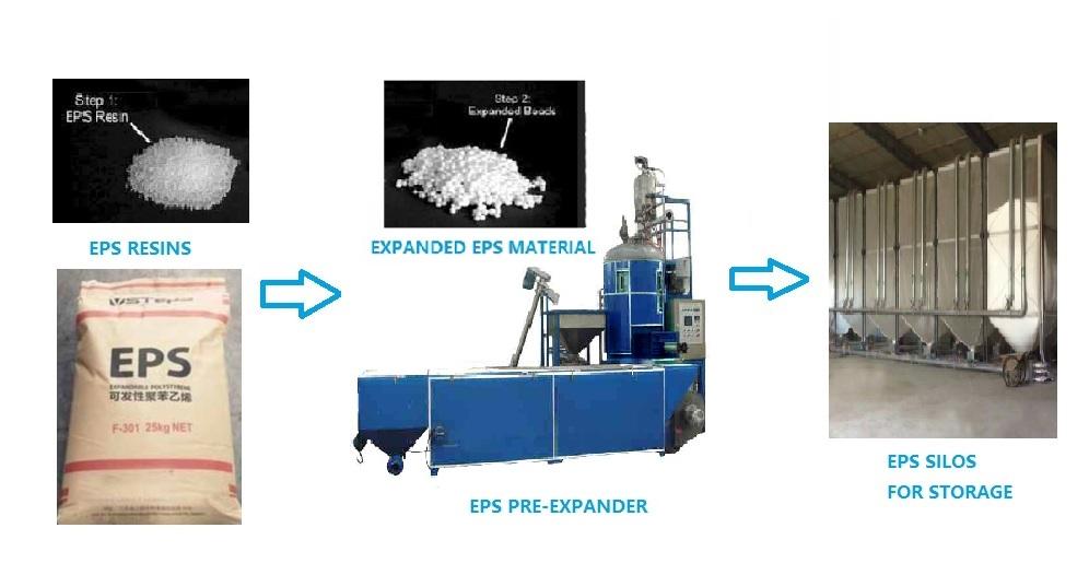 pre expander process 5.jpg