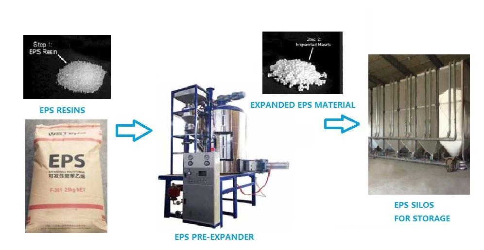 pre expander process 3.jpg